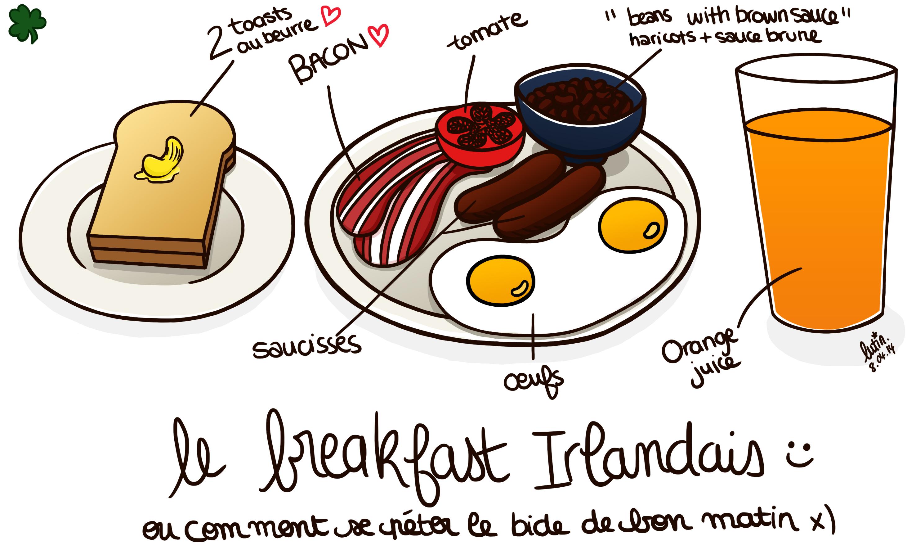 Irlande-Breakfast